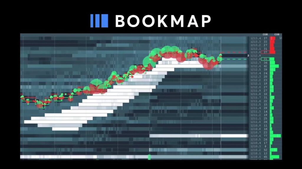 bookmap book map dxfeed pricing bookmap xray yagub rahimov bookmap trading iceberg order